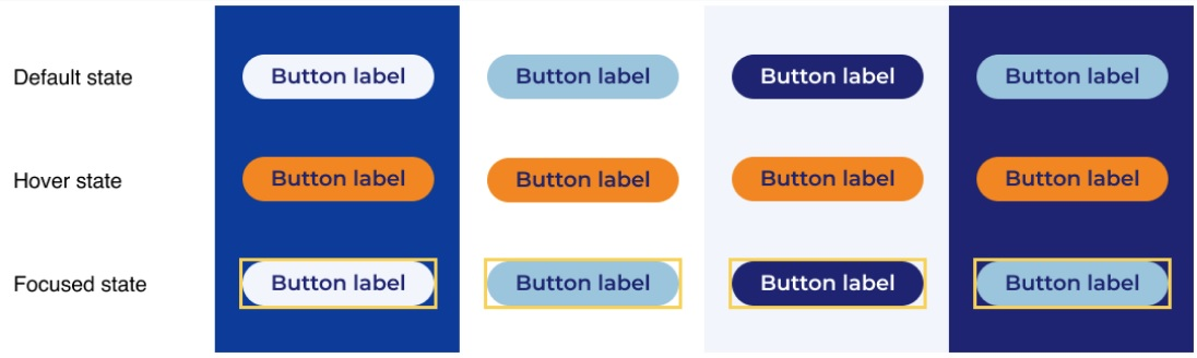Examples of action buttons