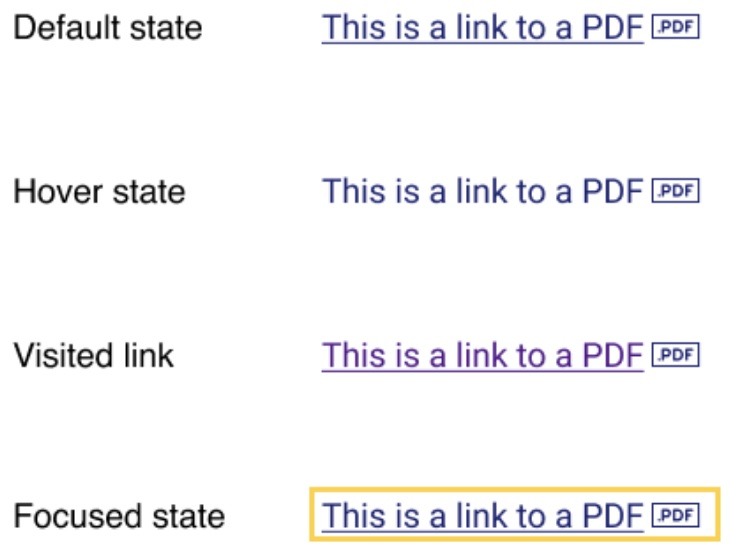 Examples of PDF link icons