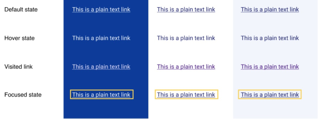 Examples of text links