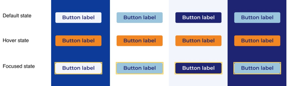 Examples of user interface buttons